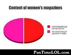 Content of women's magazines