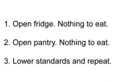 Open fridge. Nothing to eat.